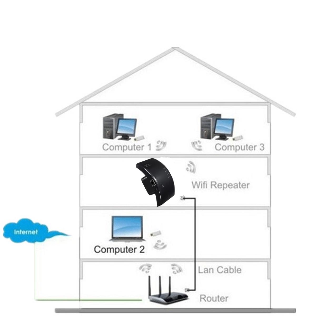 Повторитель Wi-Fi (репитер как подключить и настроить) 85