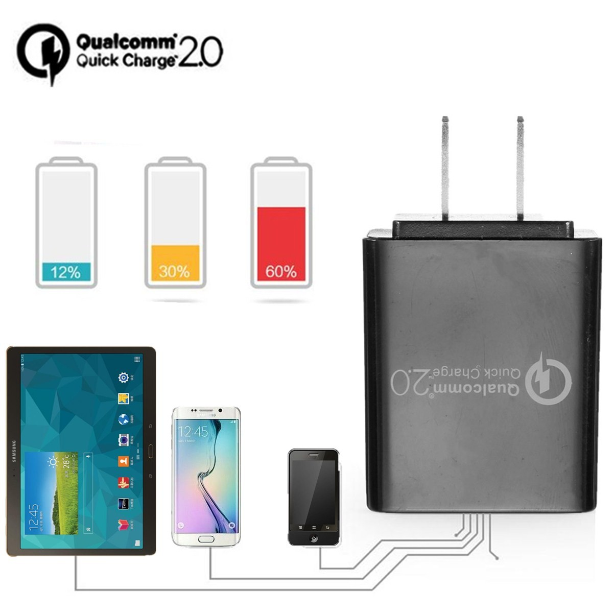Qualcomm Quick Charge QC 20 USB Wall Travel Home Fast