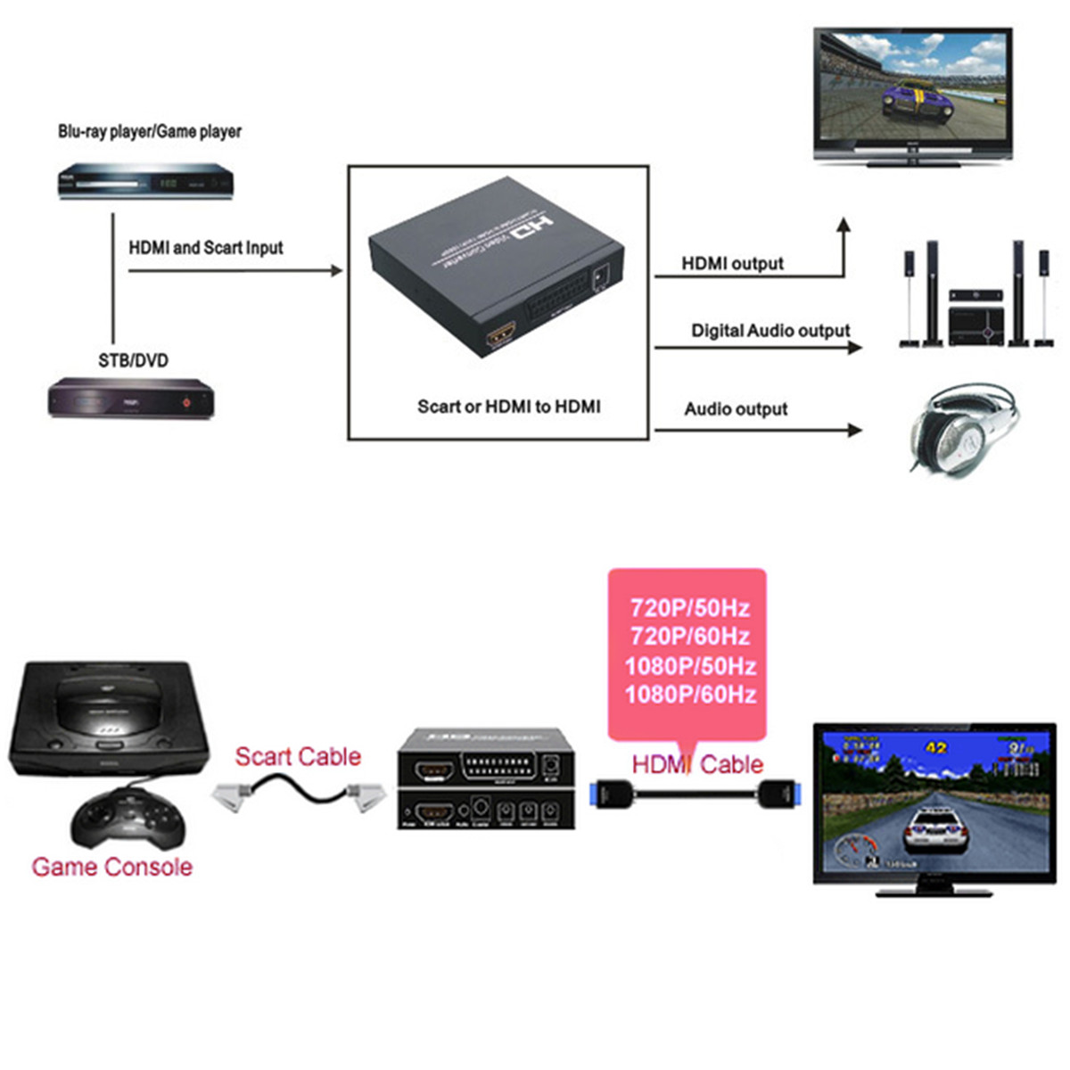 1080p Vs 1080i For Gaming – Jerusalem House