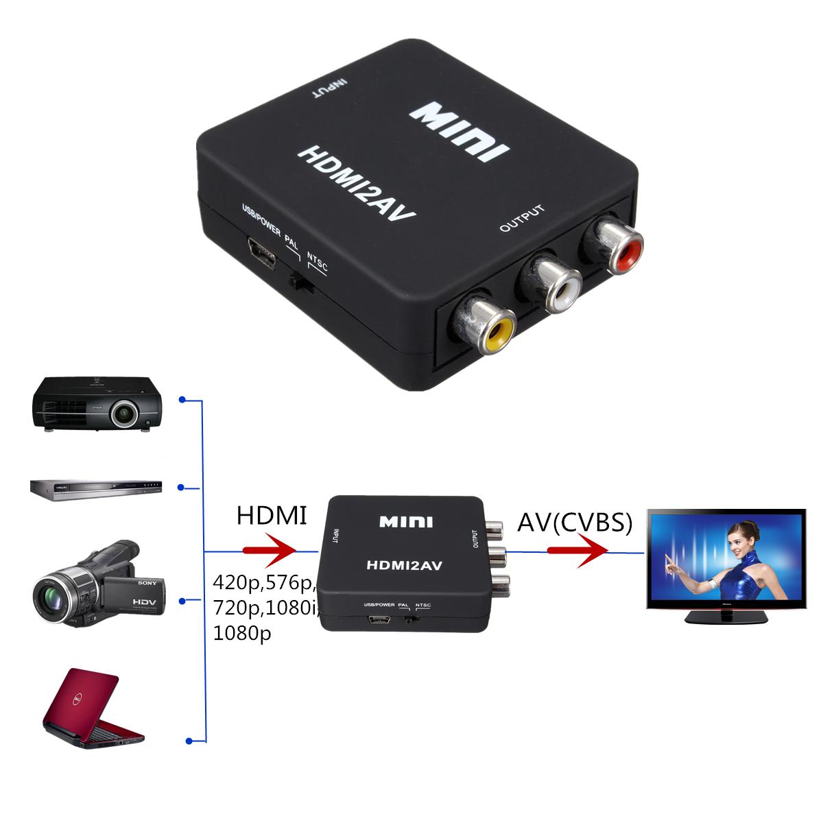 1080p Mini Hdmi To Rca Audio Video End 1 25 2018 11 15 Am