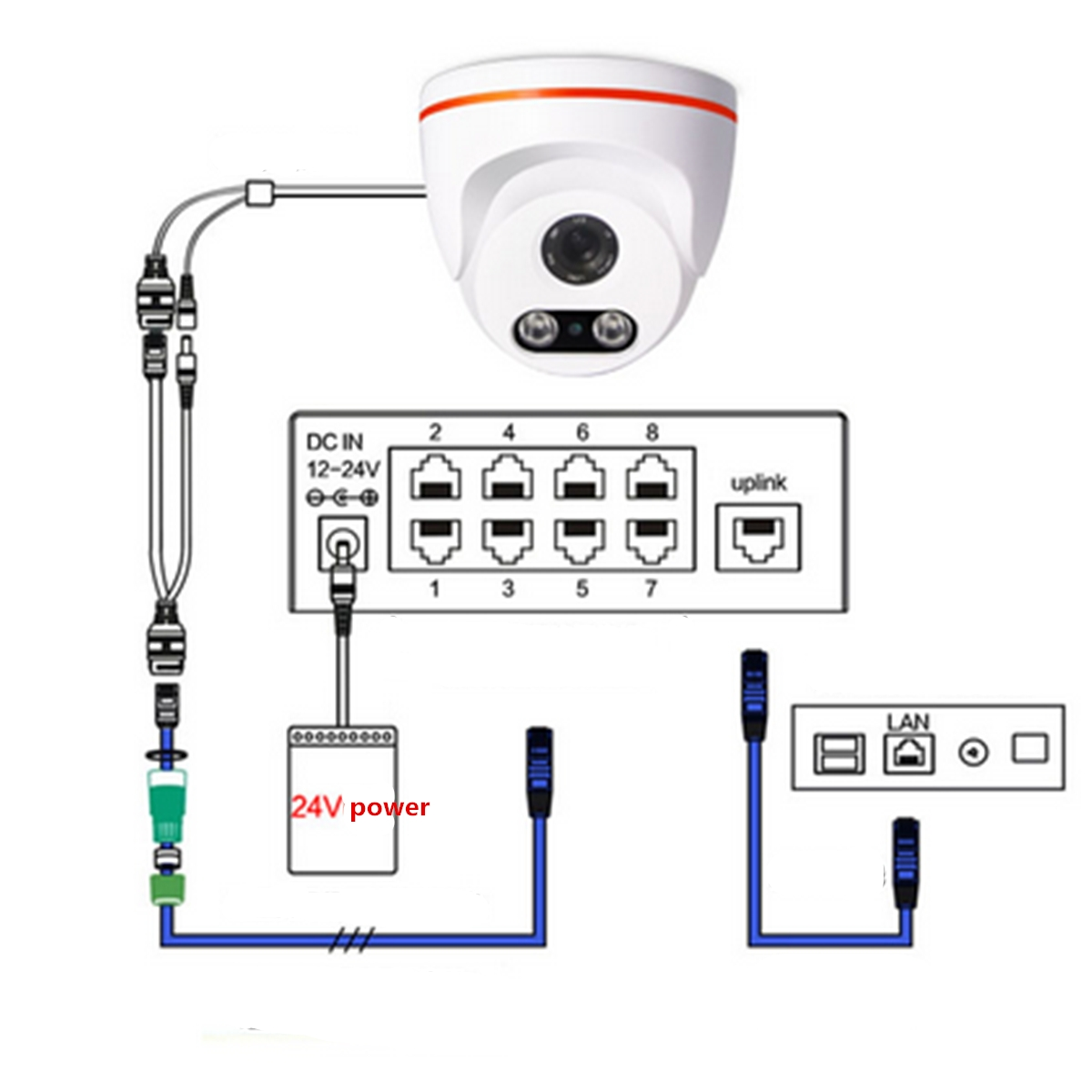 HDMI 20to 20DVI D together with Rockwood Rv Wiring Diagram further Rs 485 Connections Faq also Usb Cable Wire Diagram besides Power Over Ether  Poe Splitter 10100mbps 12v 2a Poe Adapter Forip Cameras 3387518. on usb to ethernet wiring diagram