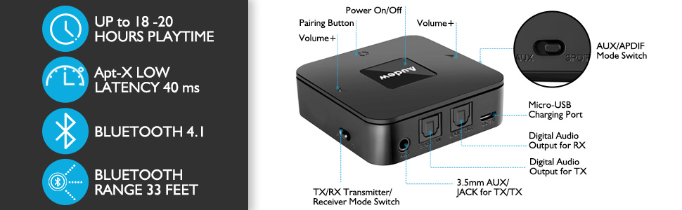 Audew Bluetooth 4 1 Transmitter & Receiver for TV/Car Sound System, 3 5mm,  aptX Low Latency, Pair 2 at Once, Volume Control